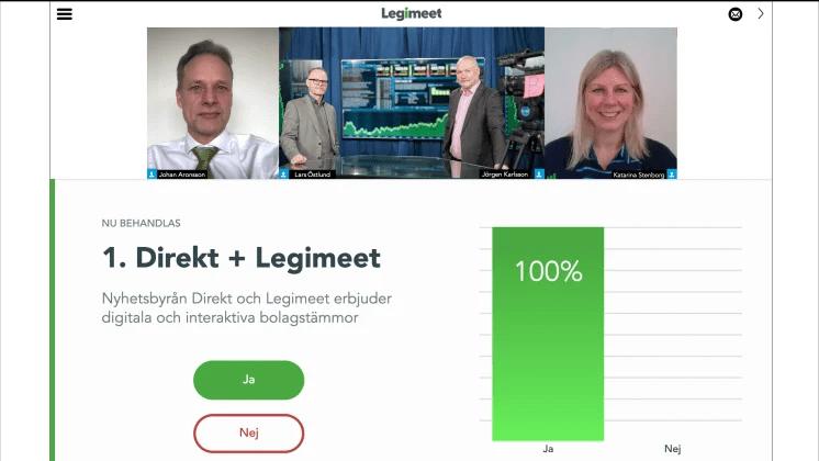 Nyhetsbyrån Direkt och Legimeet erbjuder digitala och interaktiva bolagstämmor